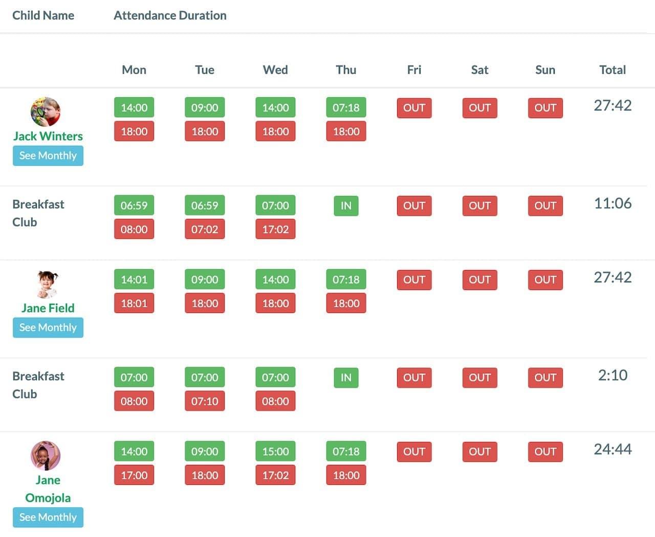 Attendance UK